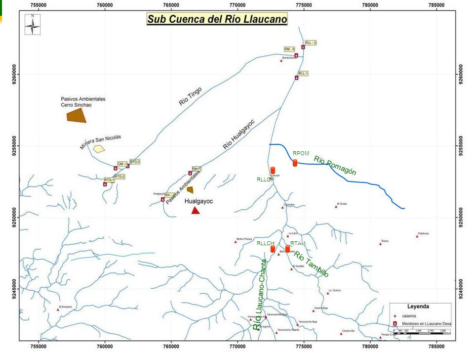 Río Pomagón RPOM Río Llaucano-Chanta Río Tambillo RLLCP RLLCHRTA-1