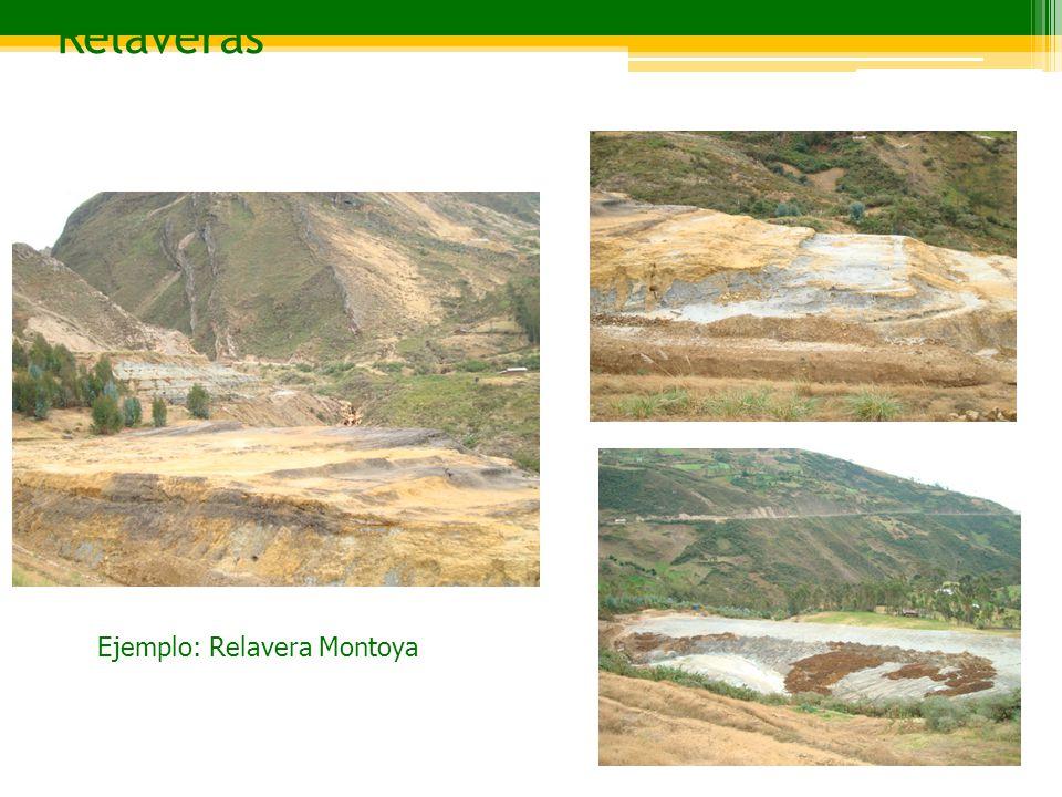 ANALISIS DE CIANURO WAD RTG-3- Río Tingo - Bocatoma el Tingo, socavones de la mina Corona.