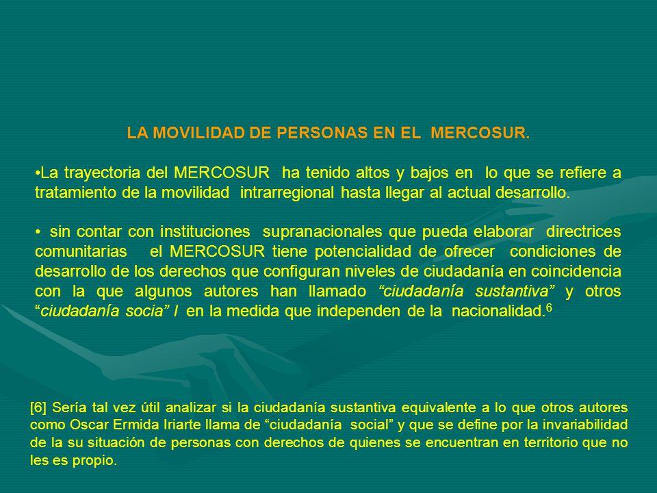 LA MOVILIDAD DE PERSONAS EN EL MERCOSUR.