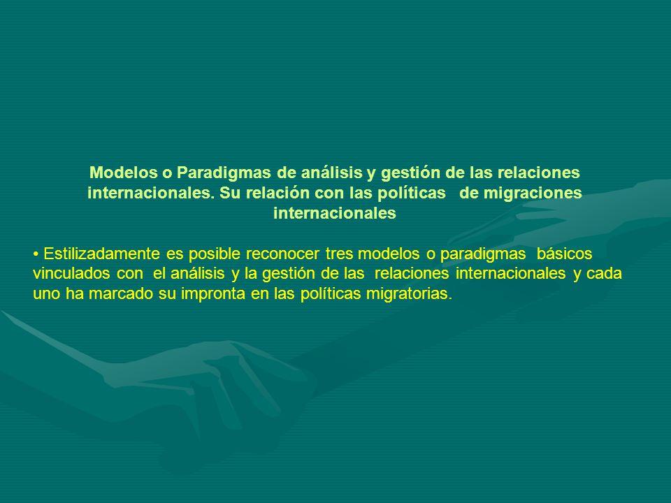 Modelos o Paradigmas de análisis y gestión de las relaciones internacionales.