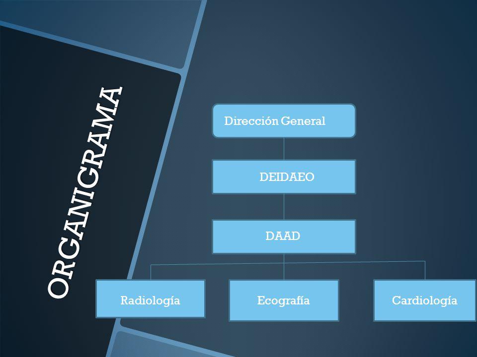 ORGANIGRAMA Dirección General DEIDAEO DAAD Radiología EcografíaCardiología