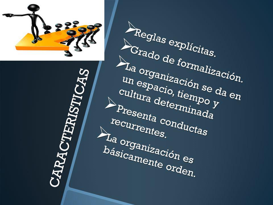 CARACTERISTICAS Reglas explícitas. Reglas explícitas. Grado de formalización. Grado de formalización. La organización se da en un espacio, tiempo y cu