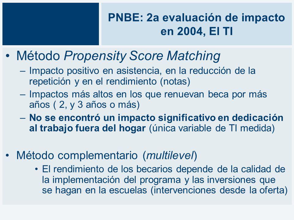 PNBE: 2a evaluación de impacto en 2004, El TI Método Propensity Score Matching –Impacto positivo en asistencia, en la reducción de la repetición y en el rendimiento (notas) –Impactos más altos en los que renuevan beca por más años ( 2, y 3 años o más) –No se encontró un impacto significativo en dedicación al trabajo fuera del hogar (única variable de TI medida) Método complementario (multilevel) El rendimiento de los becarios depende de la calidad de la implementación del programa y las inversiones que se hagan en la escuelas (intervenciones desde la oferta)