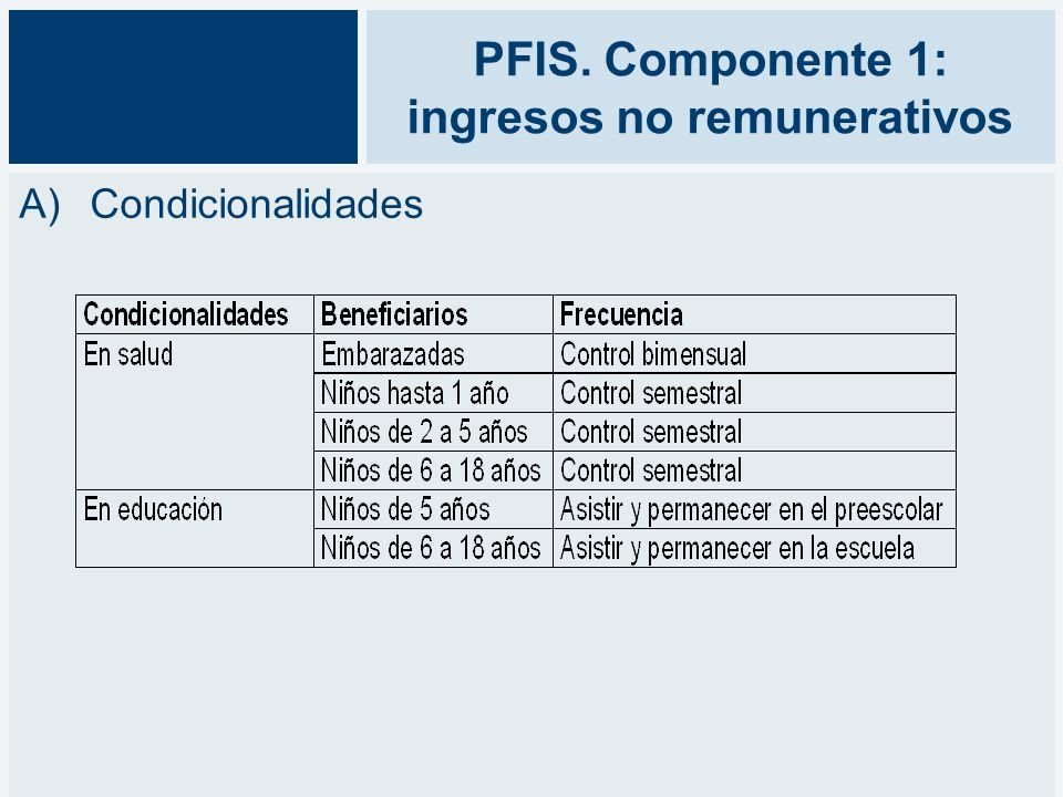 PFIS. Componente 1: ingresos no remunerativos A)Condicionalidades
