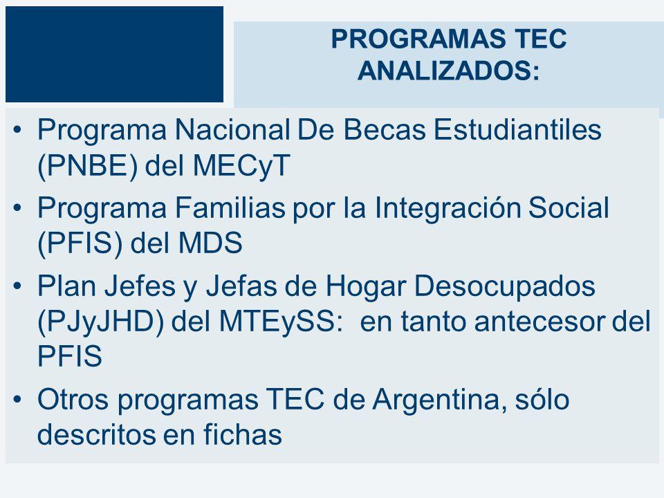 PROGRAMAS TEC ANALIZADOS: Programa Nacional De Becas Estudiantiles (PNBE) del MECyT Programa Familias por la Integración Social (PFIS) del MDS Plan Jefes y Jefas de Hogar Desocupados (PJyJHD) del MTEySS: en tanto antecesor del PFIS Otros programas TEC de Argentina, sólo descritos en fichas