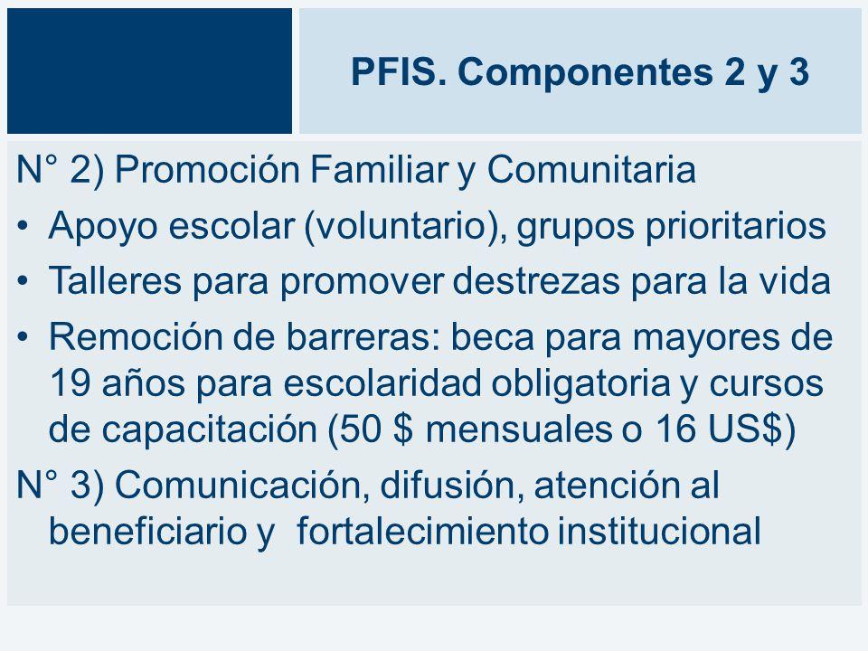 PFIS.