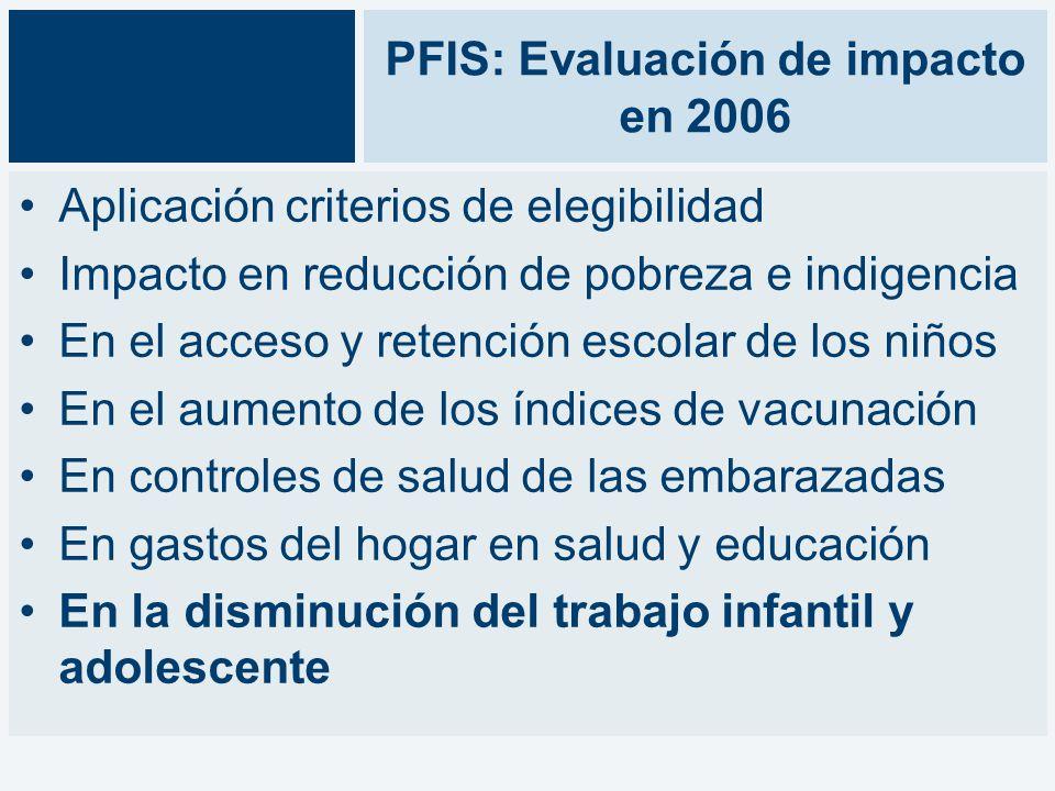 PFIS: Evaluación de impacto en 2006 Aplicación criterios de elegibilidad Impacto en reducción de pobreza e indigencia En el acceso y retención escolar de los niños En el aumento de los índices de vacunación En controles de salud de las embarazadas En gastos del hogar en salud y educación En la disminución del trabajo infantil y adolescente