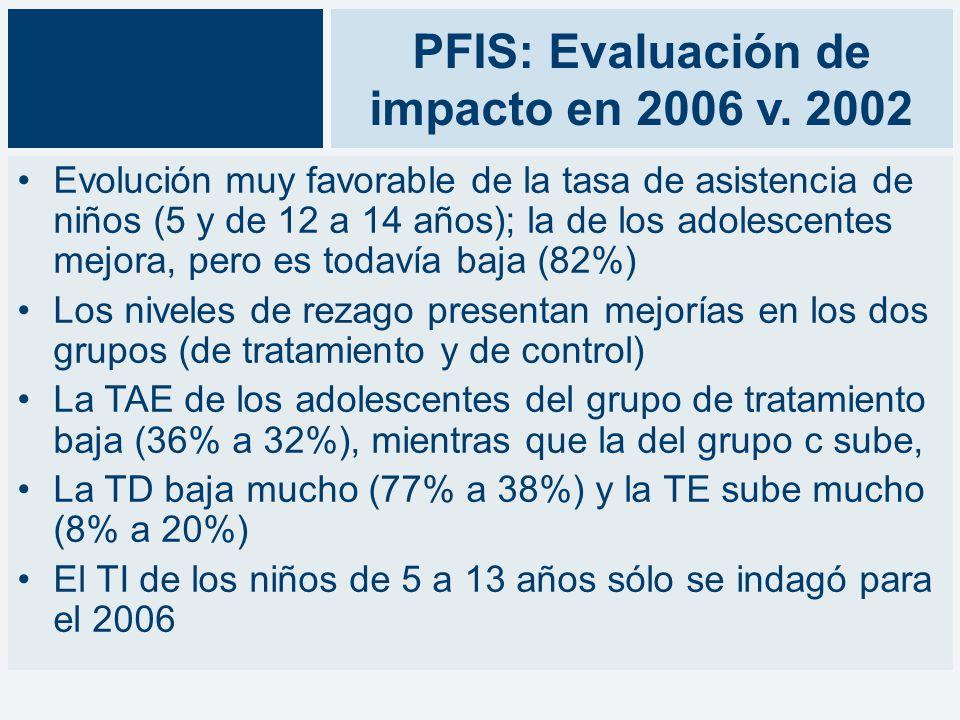 PFIS: Evaluación de impacto en 2006 v.