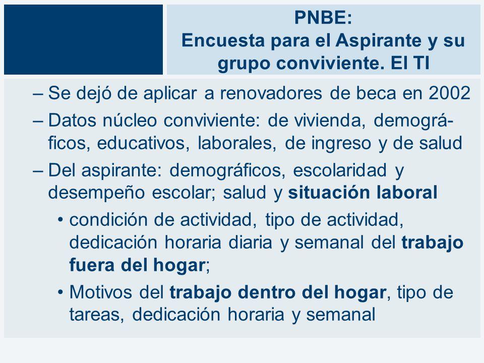 PNBE: Encuesta para el Aspirante y su grupo conviviente.