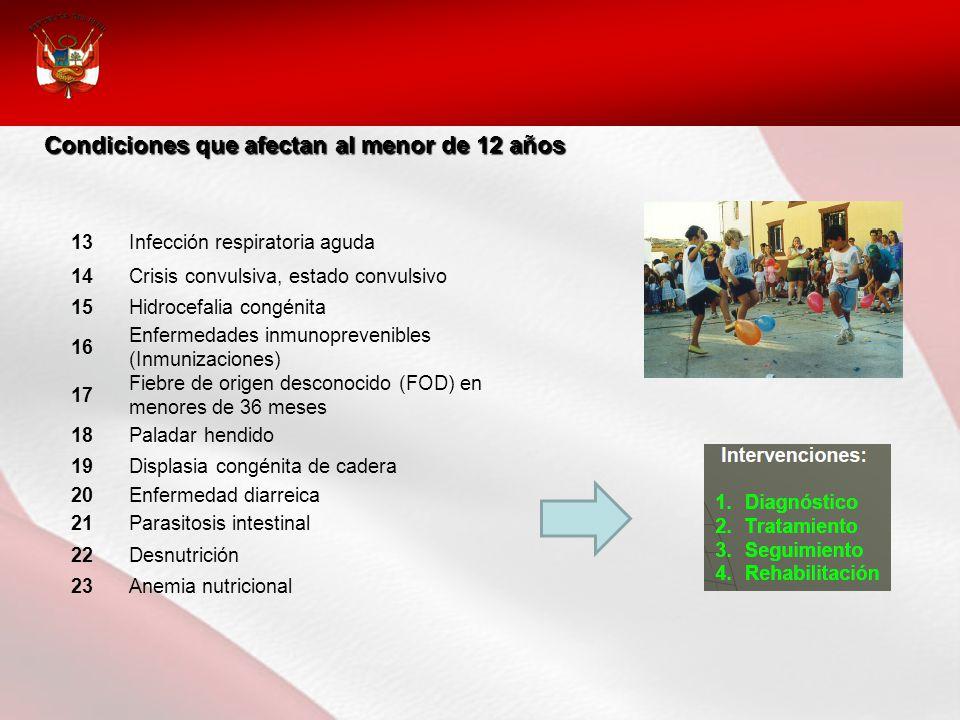Condiciones que afectan al menor de 12 años 13Infección respiratoria aguda 14Crisis convulsiva, estado convulsivo 15Hidrocefalia congénita 16 Enfermed