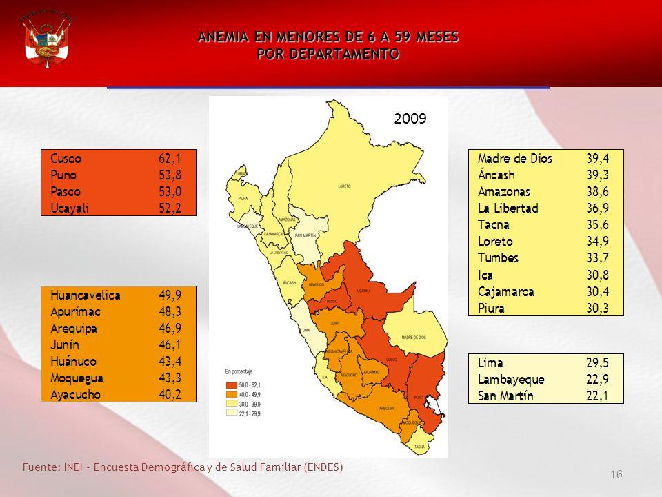 16 ANEMIA EN MENORES DE 6 A 59 MESES POR DEPARTAMENTO Fuente: INEI - Encuesta Demográfica y de Salud Familiar (ENDES) 2009