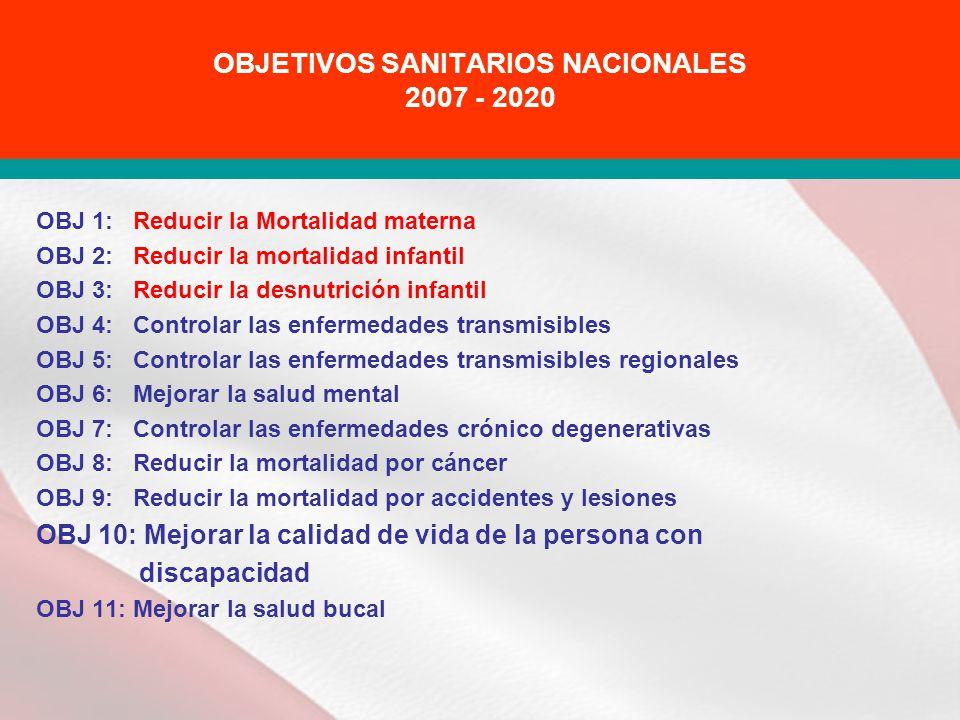 OBJETIVOS SANITARIOS NACIONALES 2007 - 2020 OBJ 1: Reducir la Mortalidad materna OBJ 2: Reducir la mortalidad infantil OBJ 3: Reducir la desnutrición