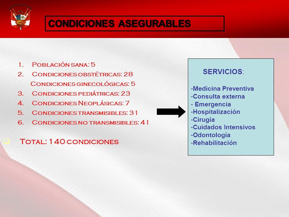 1.Población sana: 5 2.Condiciones obstétricas: 28 Condiciones ginecológicas: 5 3.Condiciones pediátricas: 23 4.Condiciones Neoplásicas: 7 5.Condicione