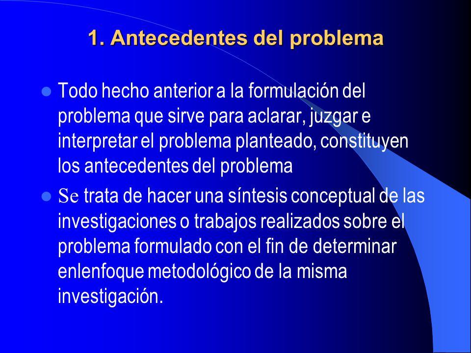 1. Antecedentes del problema Todo hecho anterior a la formulación del problema que sirve para aclarar, juzgar e interpretar el problema planteado, con