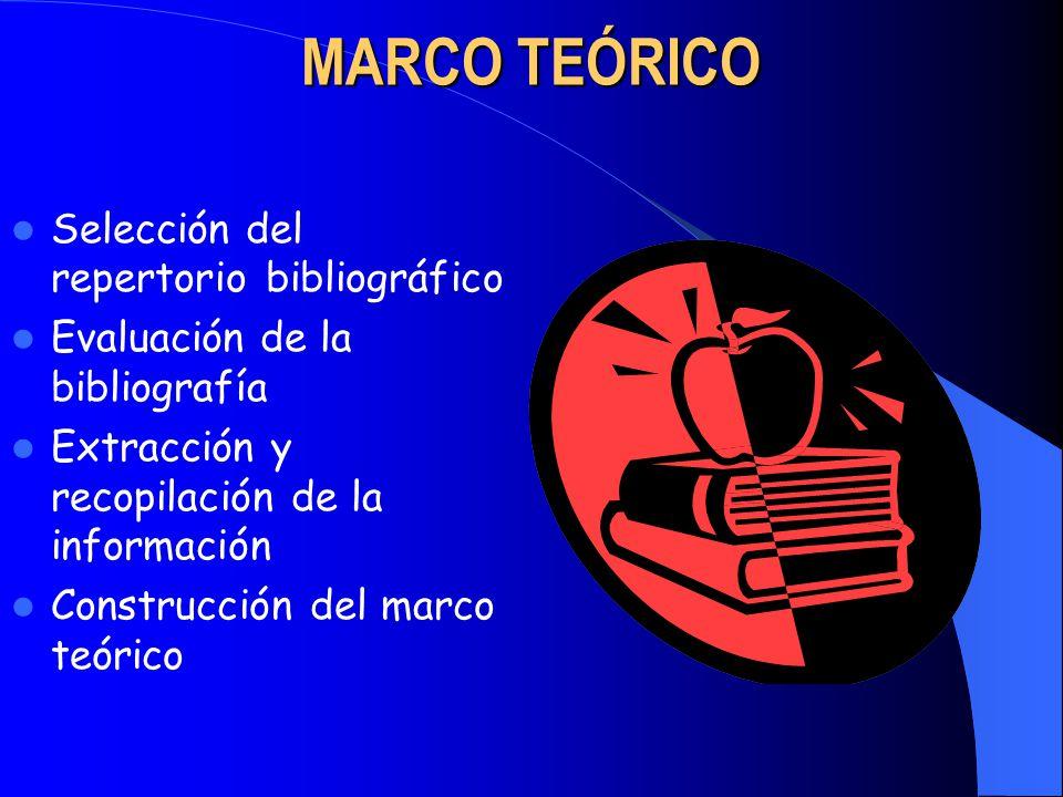 MARCO TEÓRICO Selección del repertorio bibliográfico Evaluación de la bibliografía Extracción y recopilación de la información Construcción del marco