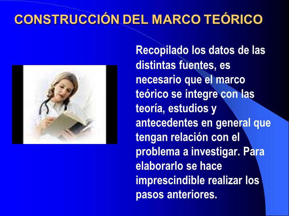 CONSTRUCCIÓN DEL MARCO TEÓRICO Recopilado los datos de las distintas fuentes, es necesario que el marco teórico se integre con las teoría, estudios y