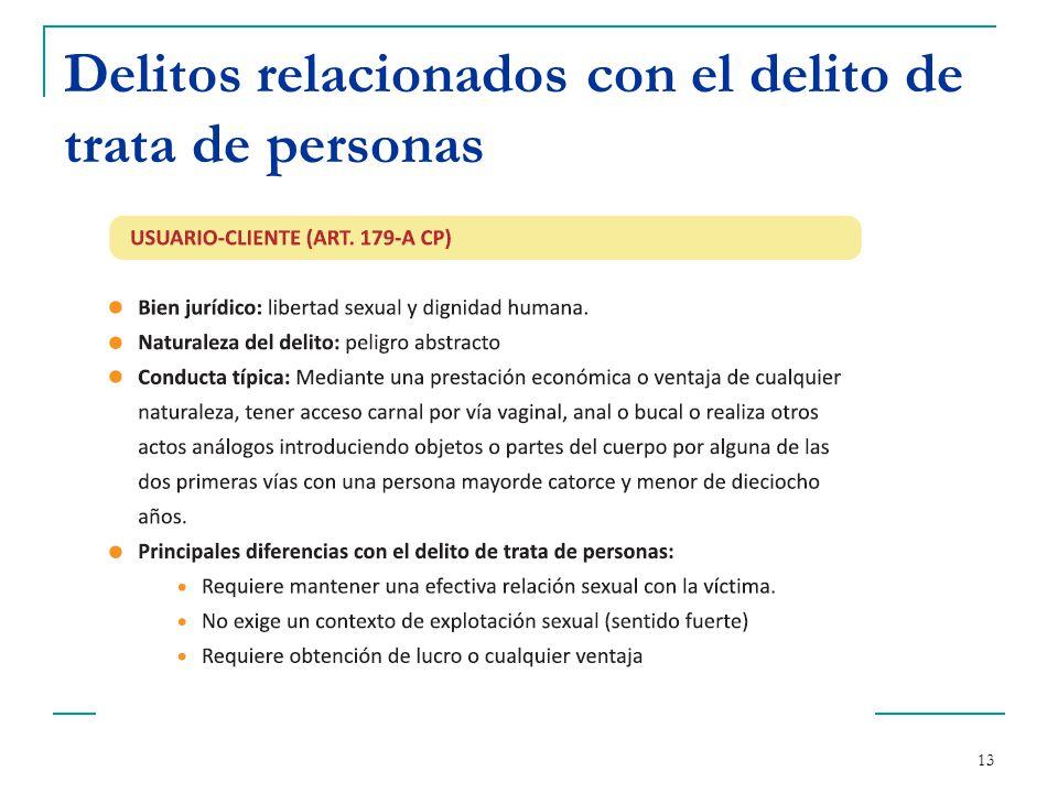 Delitos relacionados con el delito de trata de personas 12