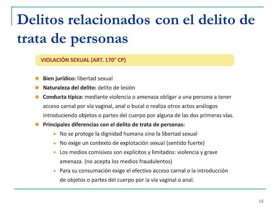 Delitos relacionados con el delito de trata de personas 17
