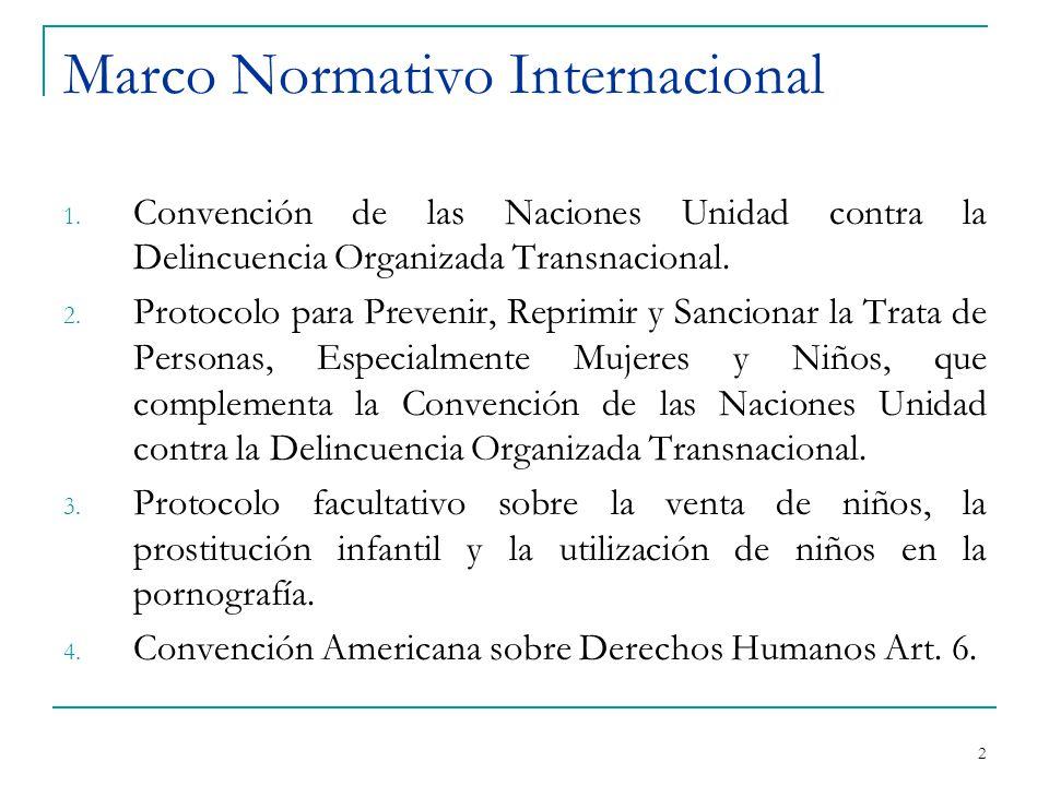 Marco conceptual de la trata de personas 1