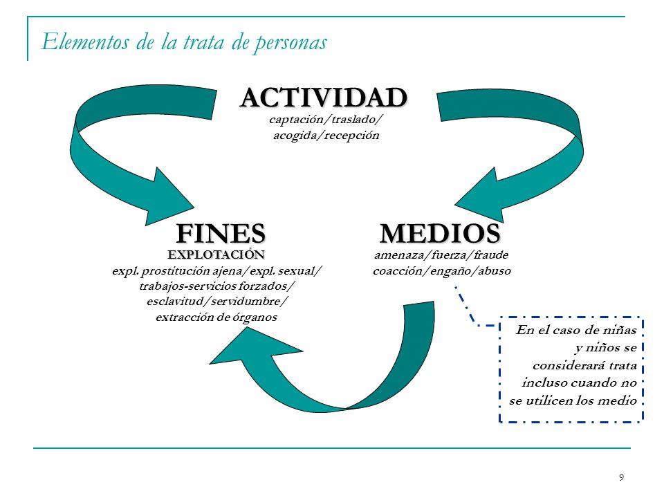 Elementos objetivos del tipo penal 8