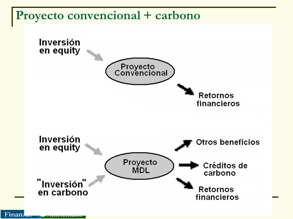 Proyecto convencional + carbono