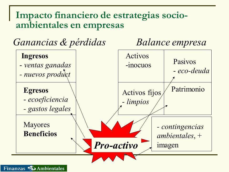 Impacto financiero de estrategias socio- ambientales en empresas Ganancias & pérdidas Ingresos - ventas ganadas - nuevos product Egresos - ecoeficienc