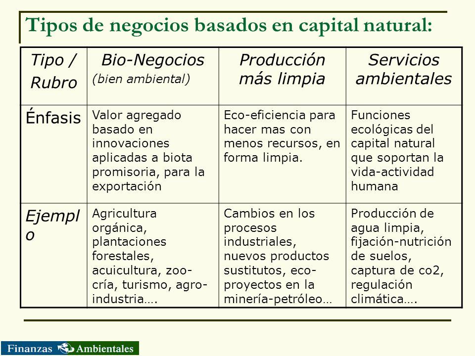 Tipos de negocios basados en capital natural: Tipo / Rubro Bio-Negocios (bien ambiental) Producción más limpia Servicios ambientales Énfasis Valor agr