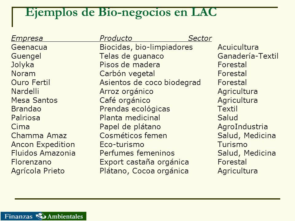 Ejemplos de Bio-negocios en LAC EmpresaProductoSector GeenacuaBiocidas, bio-limpiadoresAcuicultura GuengelTelas de guanacoGanadería-Textil JolykaPisos