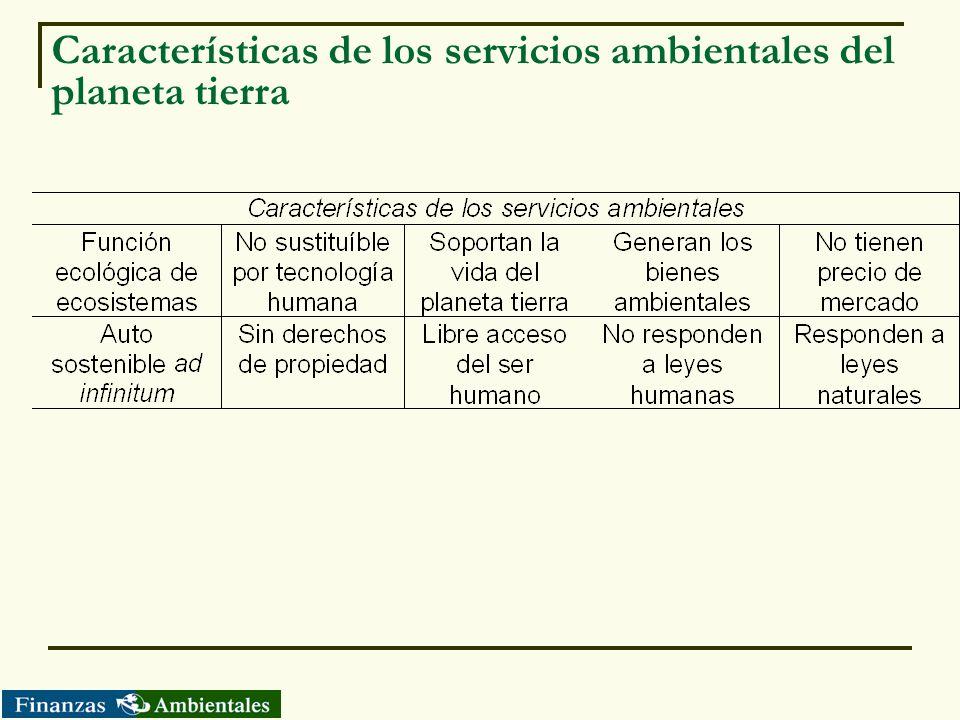 Características de los servicios ambientales del planeta tierra