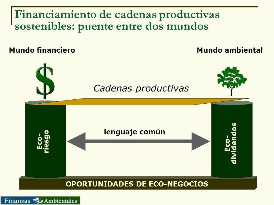 Financiamiento de cadenas productivas sostenibles: puente entre dos mundos Mundo financieroMundo ambiental lenguaje común OPORTUNIDADES DE ECO-NEGOCIO