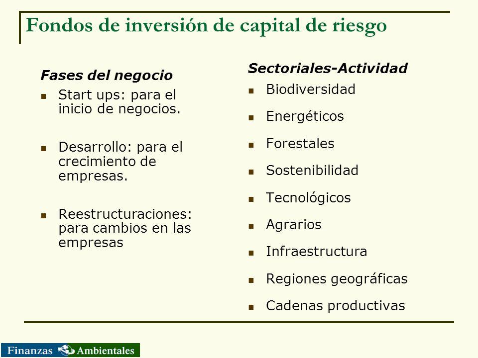 Fondos de inversión de capital de riesgo Fases del negocio Start ups: para el inicio de negocios. Desarrollo: para el crecimiento de empresas. Reestru