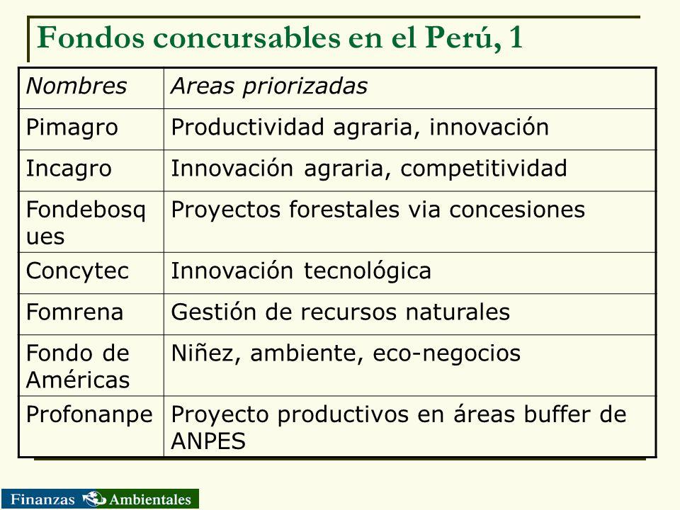 Fondos concursables en el Perú, 1 NombresAreas priorizadas PimagroProductividad agraria, innovación IncagroInnovación agraria, competitividad Fondebos