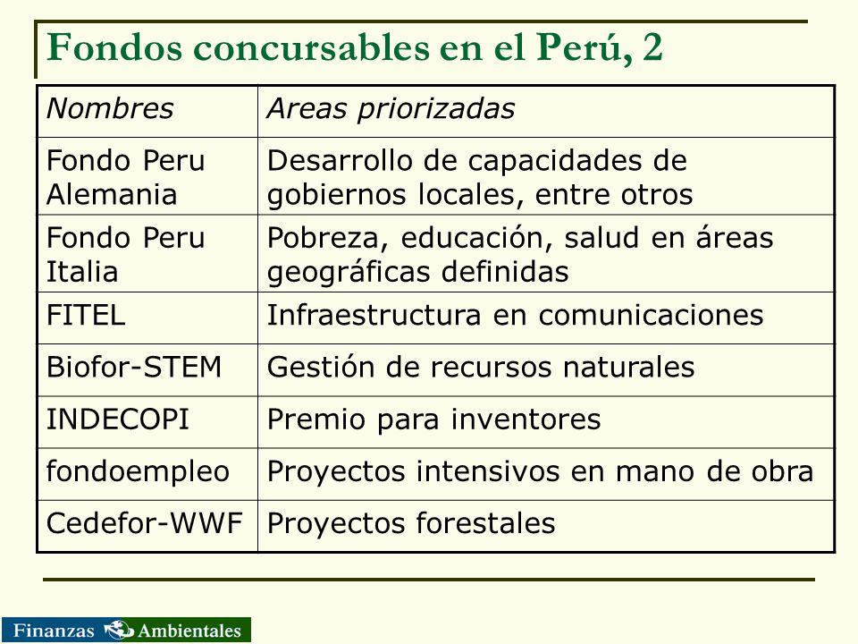 Fondos concursables en el Perú, 2 NombresAreas priorizadas Fondo Peru Alemania Desarrollo de capacidades de gobiernos locales, entre otros Fondo Peru