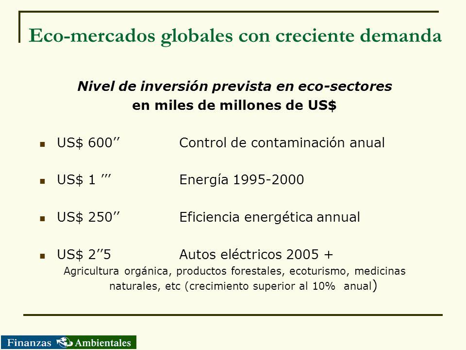 Eco-mercados globales con creciente demanda Nivel de inversión prevista en eco-sectores en miles de millones de US$ US$ 600 Control de contaminación a