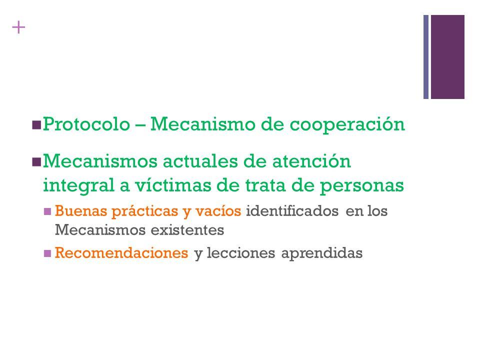 + Protocolo – Mecanismo de cooperación Mecanismos actuales de atención integral a víctimas de trata de personas Buenas prácticas y vacíos identificado