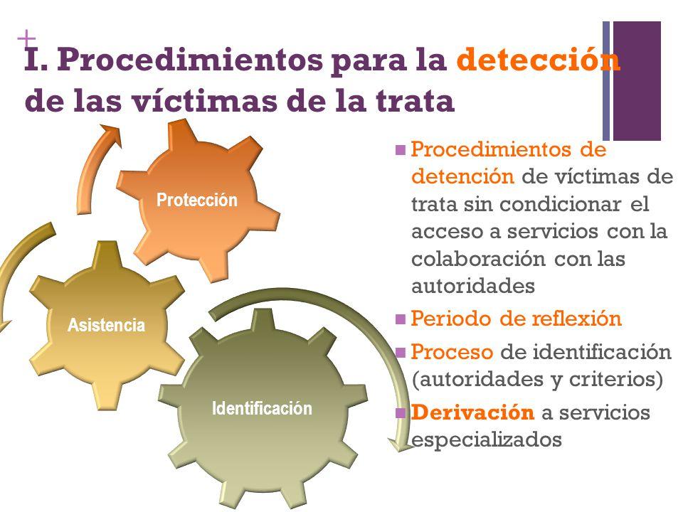 + Identificación Asistencia Protección I. Procedimientos para la detección de las víctimas de la trata Procedimientos de detención de víctimas de trat