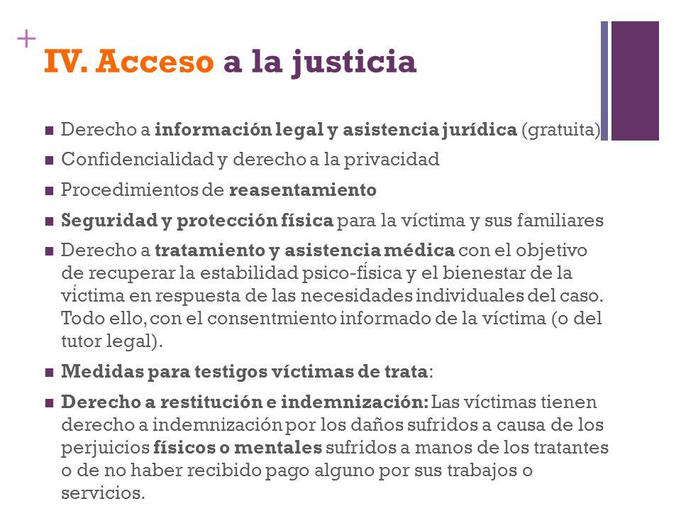 + IV. Acceso a la justicia Derecho a información legal y asistencia jurídica (gratuita) Confidencialidad y derecho a la privacidad Procedimientos de r