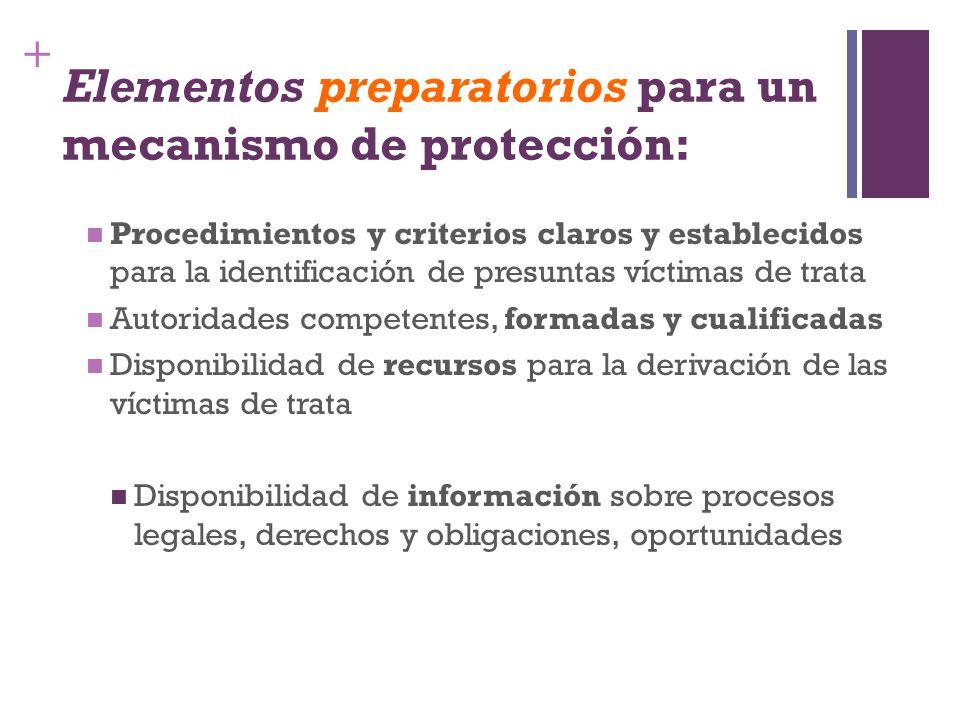 + Elementos preparatorios para un mecanismo de protección: Procedimientos y criterios claros y establecidos para la identificación de presuntas víctim