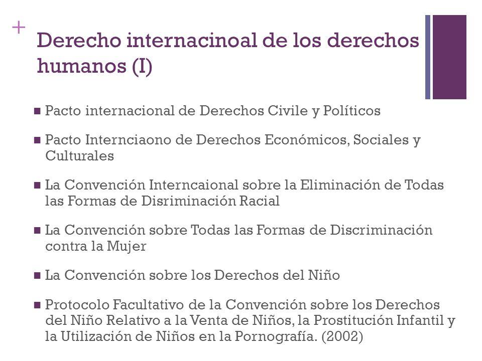 + Derecho internacinoal de los derechos humanos (I) Pacto internacional de Derechos Civile y Políticos Pacto Internciaono de Derechos Económicos, Soci