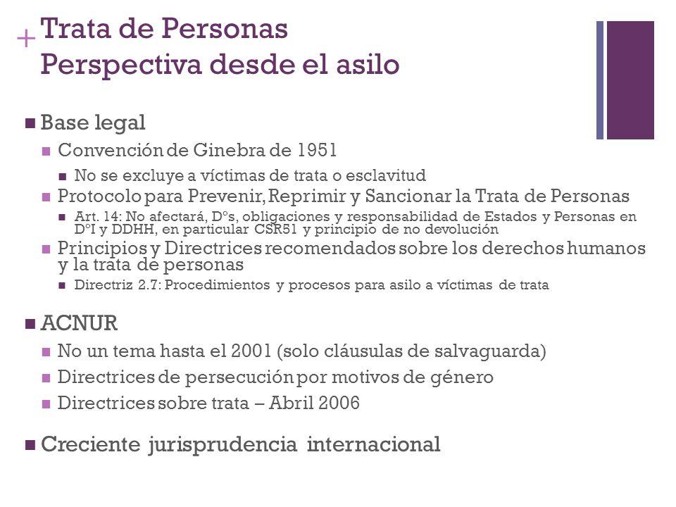 + Trata de Personas Perspectiva desde el asilo Base legal Convención de Ginebra de 1951 No se excluye a víctimas de trata o esclavitud Protocolo para
