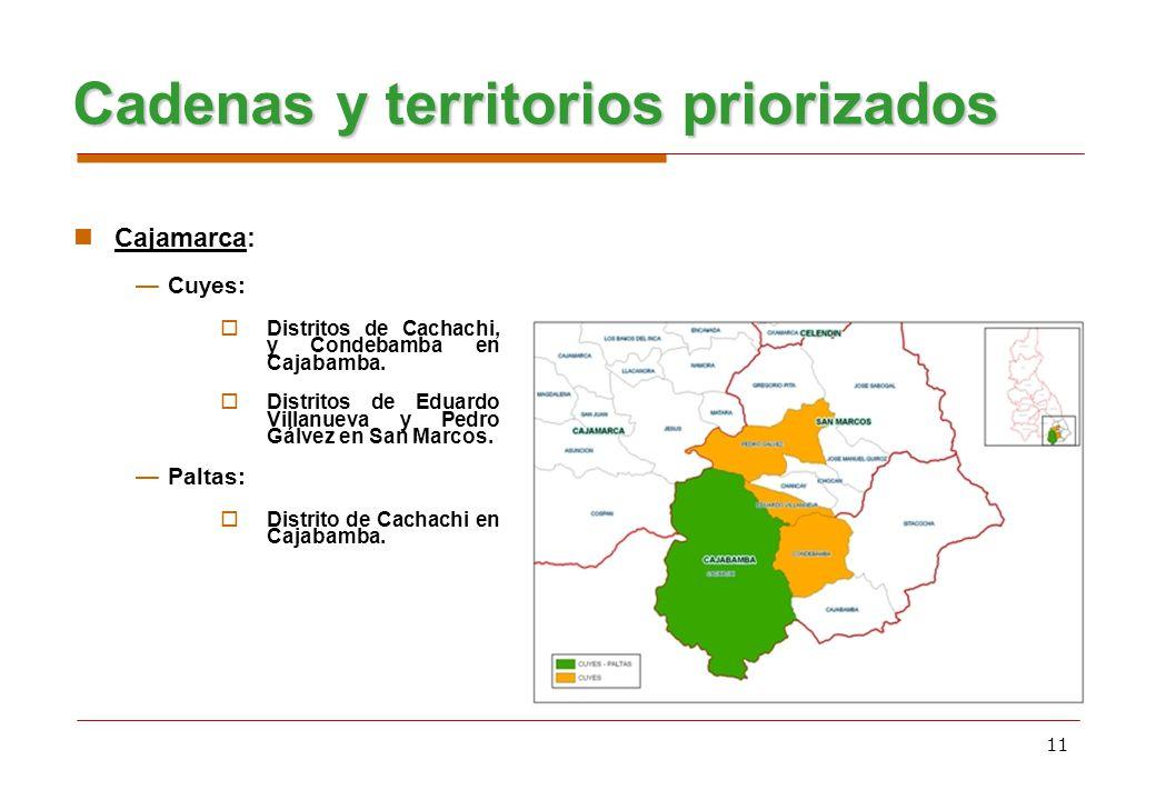 11 Cadenas y territorios priorizados Cajamarca: Cuyes: Distritos de Cachachi, y Condebamba en Cajabamba. Distritos de Eduardo Villanueva y Pedro Gálve