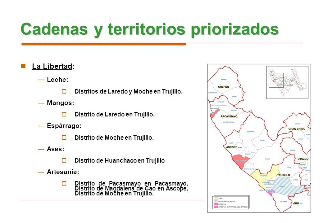 13 Cadenas y territorios priorizados La Libertad: Leche: Distritos de Laredo y Moche en Trujillo. Mangos: Distrito de Laredo en Trujillo. Espárrago: D
