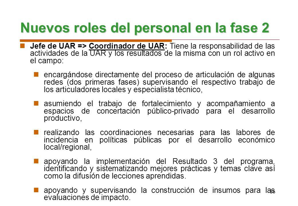 16 Nuevos roles del personal en la fase 2 Jefe de UAR => Coordinador de UAR: Tiene la responsabilidad de las actividades de la UAR y los resultados de