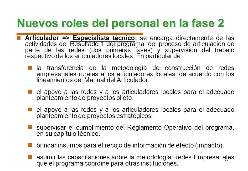 17 Nuevos roles del personal en la fase 2 Articulador => Especialista técnico: se encarga directamente de las actividades del Resultado 1 del programa
