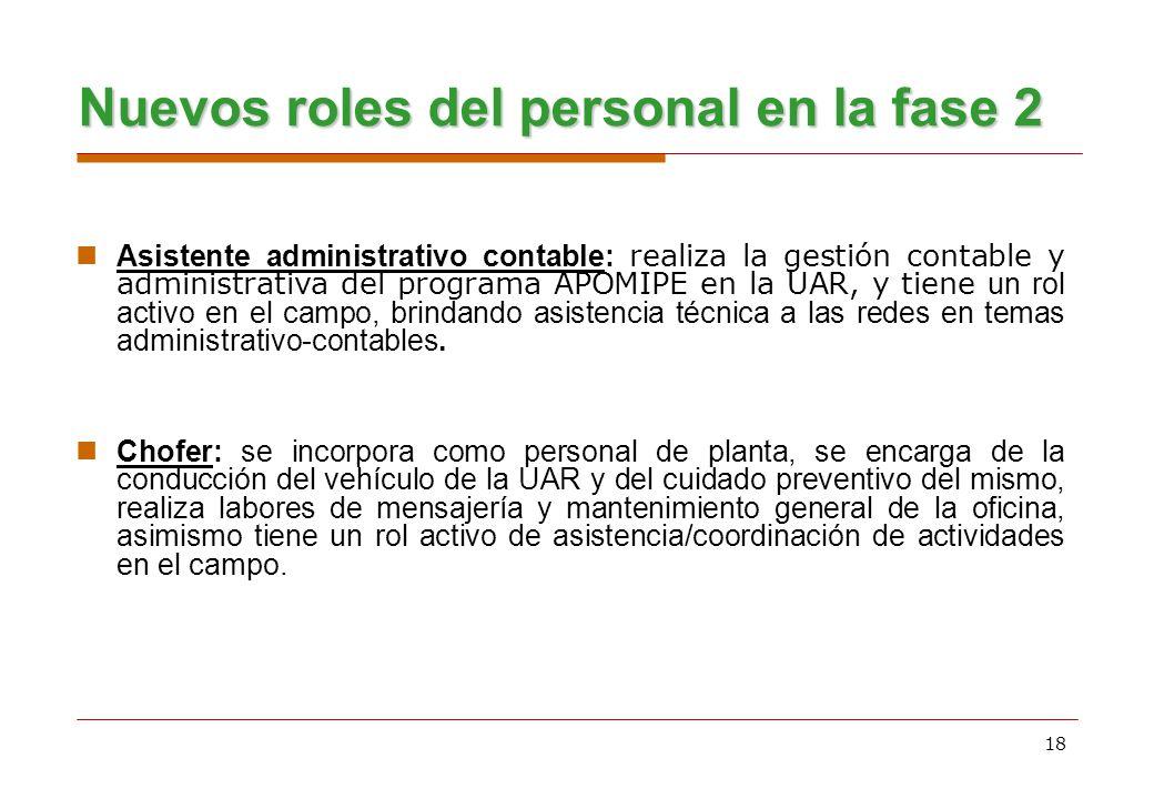 18 Nuevos roles del personal en la fase 2 Asistente administrativo contable: realiza la gestión contable y administrativa del programa APOMIPE en la U