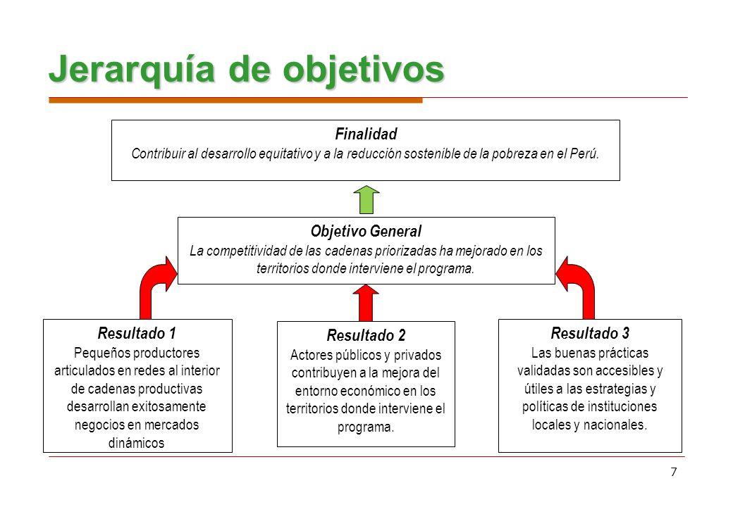 7 Jerarquía de objetivos Finalidad Contribuir al desarrollo equitativo y a la reducción sostenible de la pobreza en el Perú. Objetivo General La compe