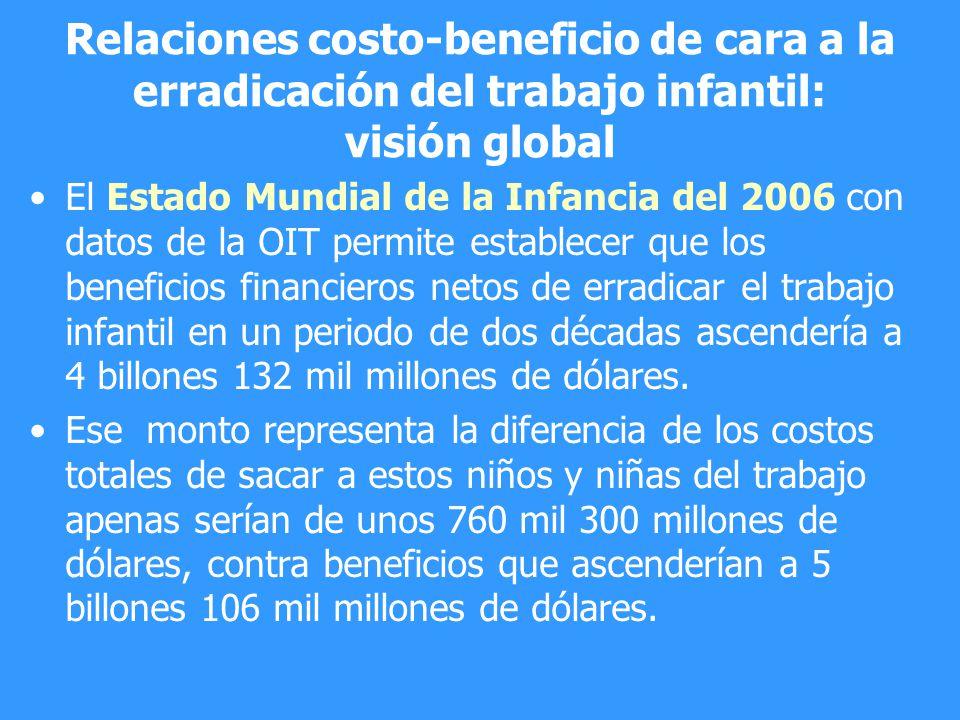 Relaciones costo-beneficio de cara a la erradicación del trabajo infantil: visión global El Estado Mundial de la Infancia del 2006 con datos de la OIT