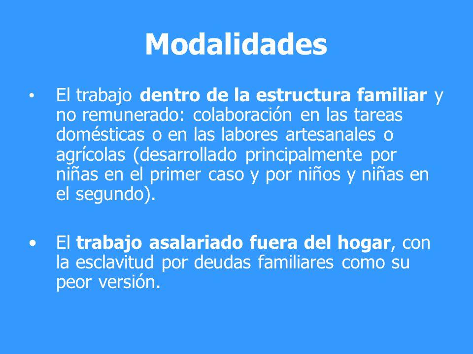 Modalidades El trabajo dentro de la estructura familiar y no remunerado: colaboración en las tareas domésticas o en las labores artesanales o agrícola