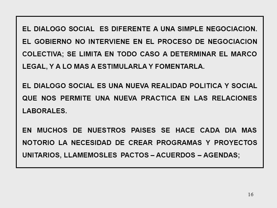 16 EL DIALOGO SOCIAL ES DIFERENTE A UNA SIMPLE NEGOCIACION. EL GOBIERNO NO INTERVIENE EN EL PROCESO DE NEGOCIACION COLECTIVA; SE LIMITA EN TODO CASO A