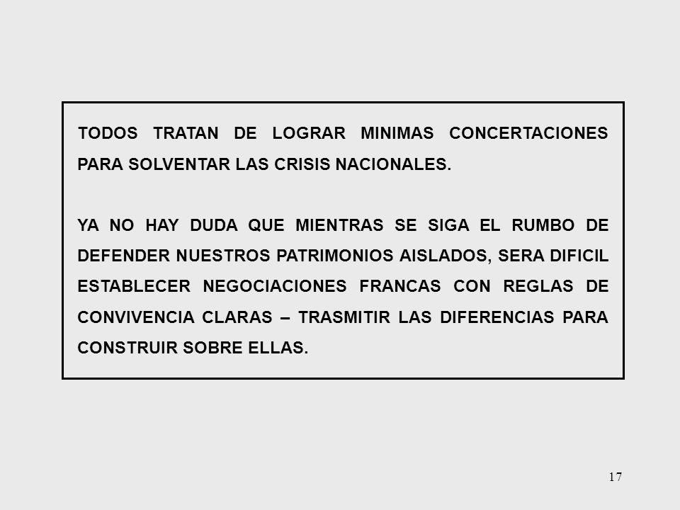 17 TODOS TRATAN DE LOGRAR MINIMAS CONCERTACIONES PARA SOLVENTAR LAS CRISIS NACIONALES. YA NO HAY DUDA QUE MIENTRAS SE SIGA EL RUMBO DE DEFENDER NUESTR